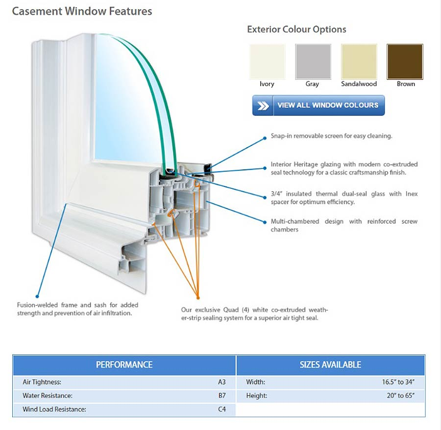 Casement Window Features